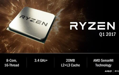 The upcoming AMD Ryzen processor is about 10% smaller than its Intel counterpart