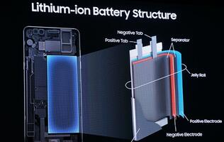 New battery tech promises 3x the power density and full charge in minutes