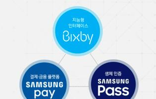 Bixby can now be used to check bank accounts and make payment in South Korea