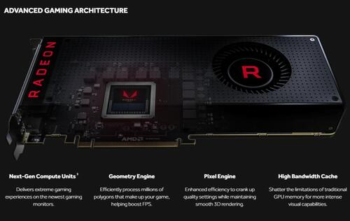 The AMD Radeon RX Vega 64 graphics card is (sort of) officially available in Singapore!