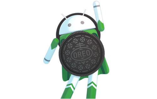 Android 8.0 OS (Oreo) has arrived