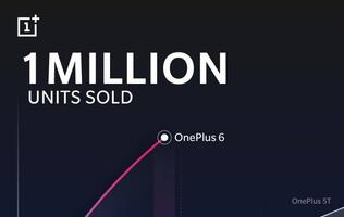 OnePlus sold one million OnePlus 6 phones in 22 days
