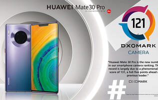 Huawei's Mate 30 Pro gets the highest DxOMark ranking with a score of 121