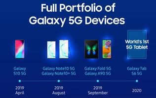 Samsung shipped more than 6.7 million Galaxy 5G devices in 2019