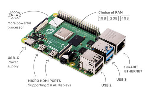 PSA: This is how to tell if you've the revised Raspberry Pi 4 board