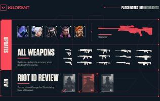 Riot nerfs Valorant's Operator sniper rifle