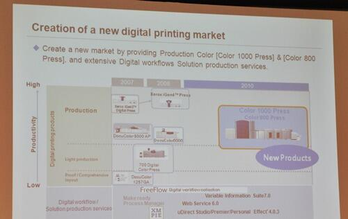 New Age of Digital Printing with Fuji Xerox's Color 800/1000 Presses